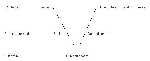 Symposium_Psychiatrische_stoornis_V-model_4